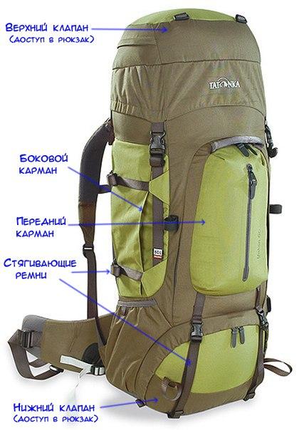 Сколько литров рюкзак для белухи купить рюкзак скидки